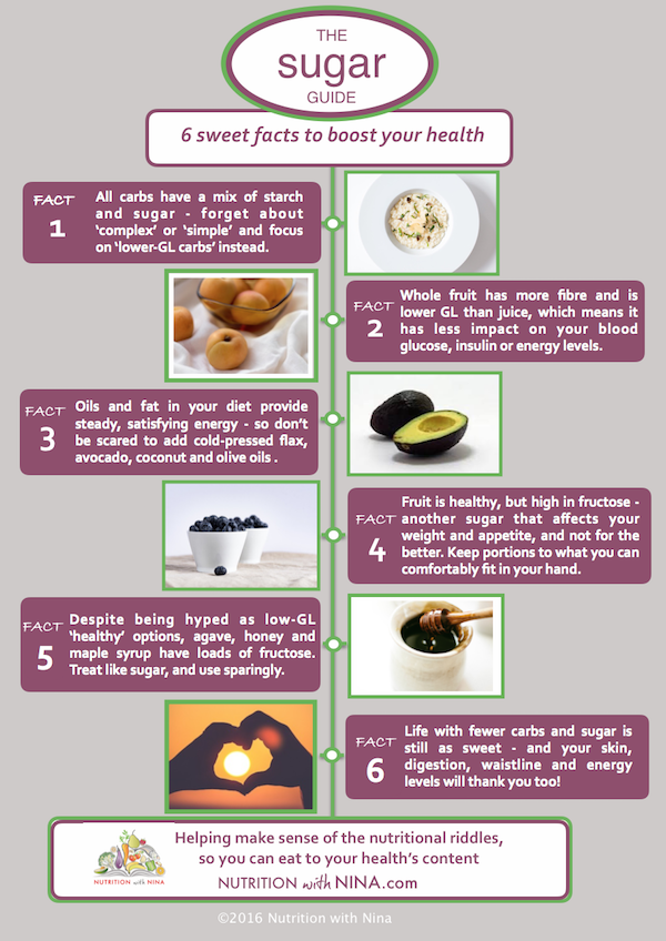 the-sugar-guide_6-sweet-facts