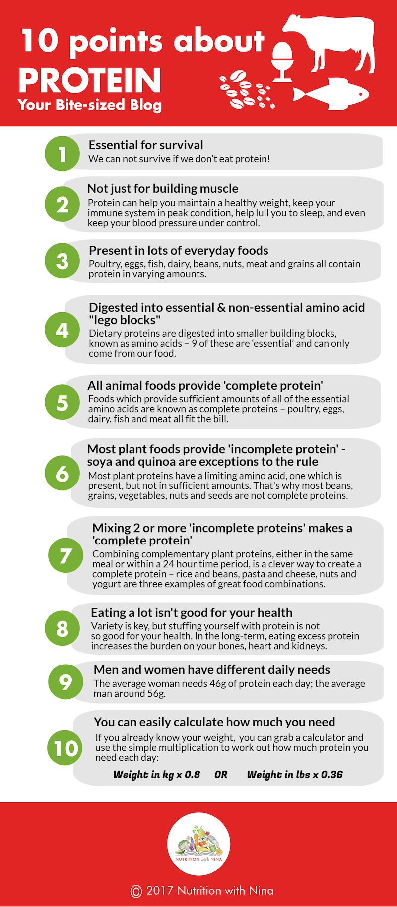 10 essential protein facts  - are you getting enough?